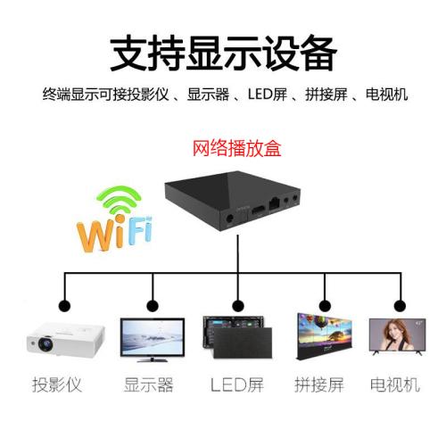 【网络播放盒】替代电脑主机解决方案